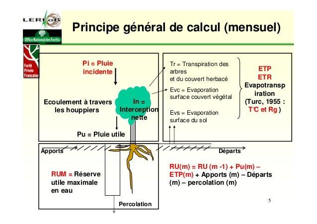Piedallu carto contrainte hydrique colloque restit aforce 12dec12 - Calcul surface utile bureaux ...