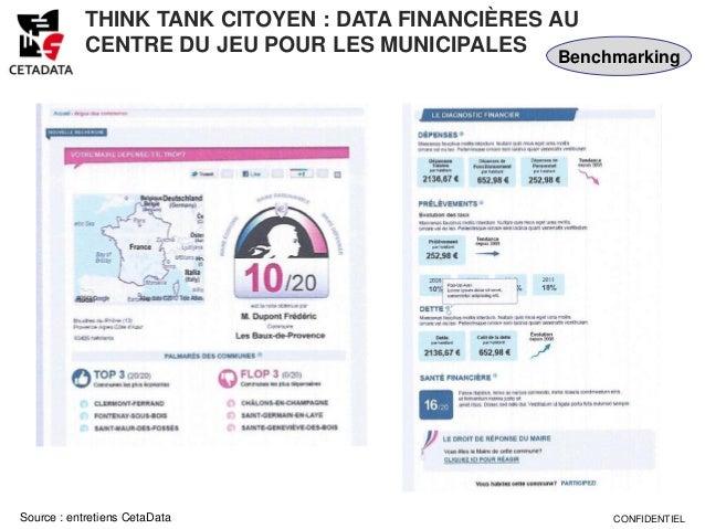 THINK TANK CITOYEN : DATA FINANCIÈRES AU            CENTRE DU JEU POUR LES MUNICIPALES Benchmarking                       ...