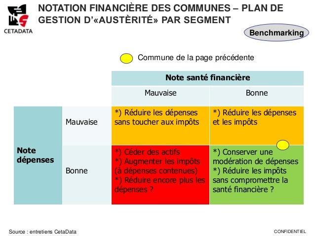 NOTATION FINANCIÈRE DES COMMUNES – PLAN DE            GESTION D'«AUSTÈRITÉ» PAR SEGMENT                                   ...