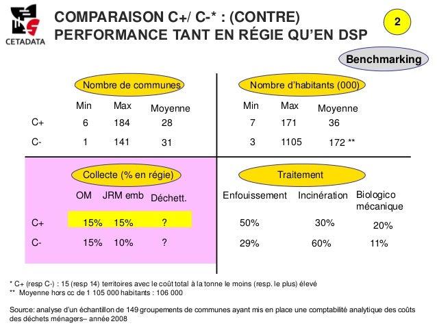 COMPARAISON C+/ C-* : (CONTRE)                                                                             2              ...