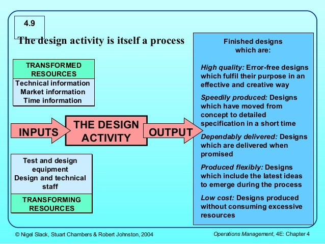 operations process design Into the current operational process with the aim of enhancing the operational art what follows is an examination of the effects-based approach to operations (ebao) / design debate, but as part.