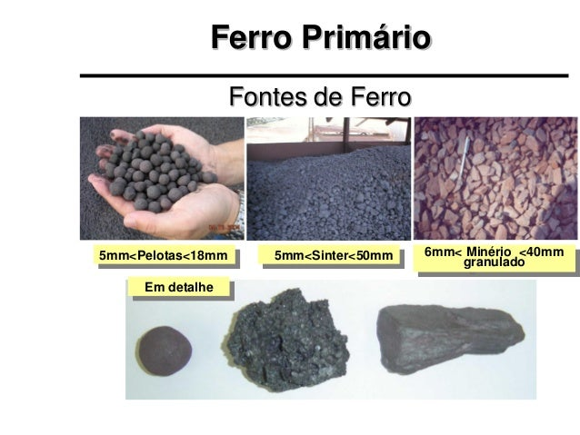 Ferro Primário                   Fontes de Ferro5mm<Pelotas<18mm      5mm<Sinter<50mm   6mm< Minério <40mm                ...