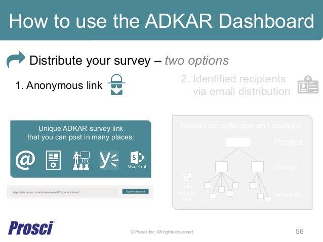 Prosci ADKAR Dashboard webinar