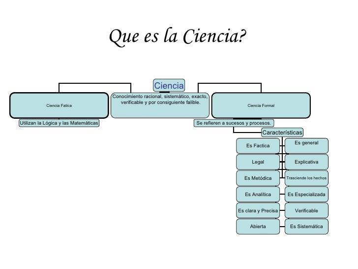 Que es la Ciencia?  Ciencia Ciencia Fatica Ciencia Formal Conocimiento racional, sistemático, exacto,  verificable y por c...