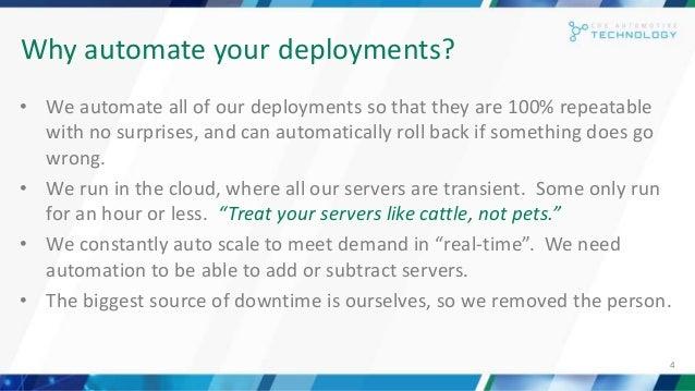 6/19 I Automated Zero-Downtime PingFederate Deployments Using AWS Ela…