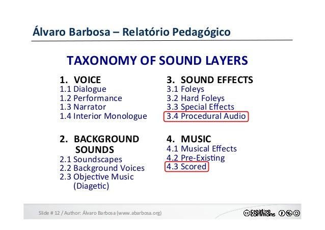 Slide  #  12  /  Author:  Álvaro  Barbosa  (www.abarbosa.org)   Álvaro  Barbosa  –  Relatório  Ped...
