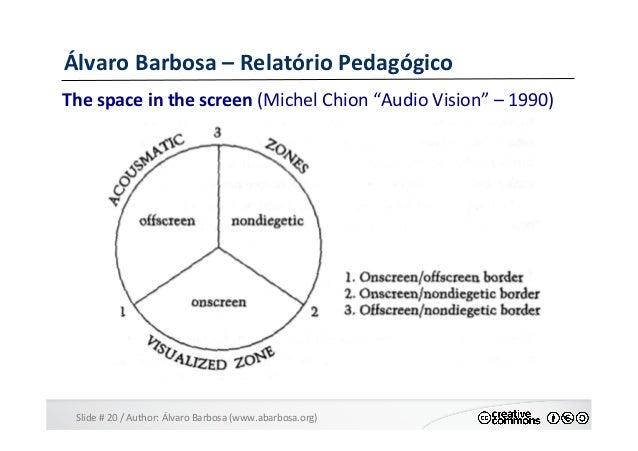 Slide  #  20  /  Author:  Álvaro  Barbosa  (www.abarbosa.org)   Álvaro  Barbosa  –  Relatório  Ped...
