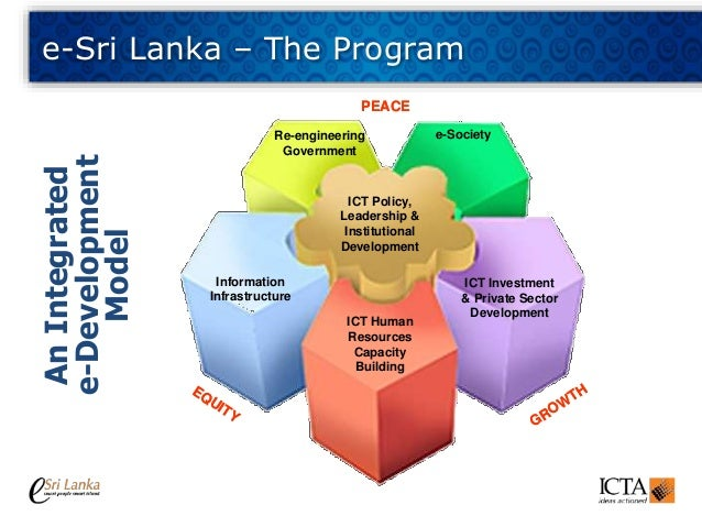 Business matchmaking program sri lanka