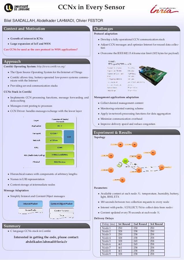 CCNx in Every SensorBilel SAADALLAH, Abdelkader LAHMADI, Olivier FESTORContext and Motivation                             ...
