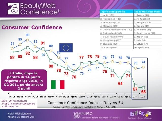Beauty care e attuale scenario dei consumi: fatti, cifre, tendenze di sviluppo Slide 3
