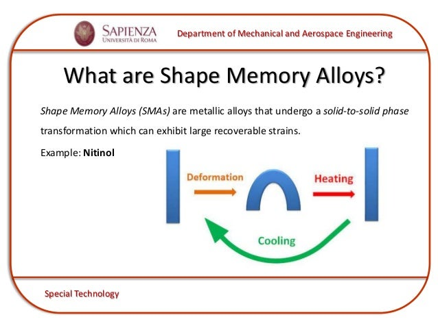 thesis on shape memory alloys Studies of selected mechanical properties of nitinol – shape memory alloy the shape memory phenomenon was for feature of the shape memory alloys after such.