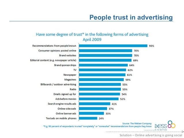 online vs traditional advertising