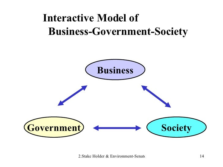 Business Government Society Interactive Model of  Business-Government-Society