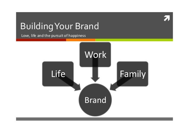  Building Your Brand Love, life and the pursuit of happiness                                       ...