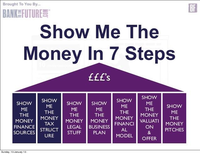 Brought To You By...                   Show Me The                  Money In 7 Steps                                   £££...