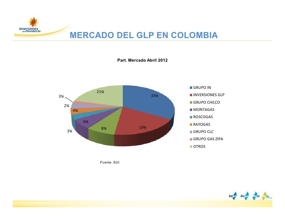 Regulacion mercado forex colombia