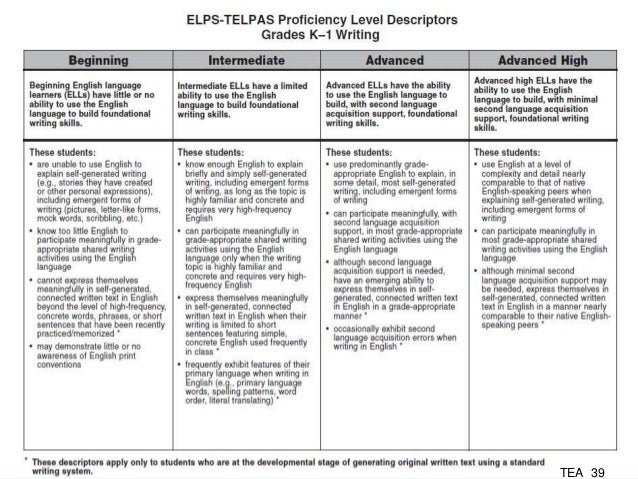 telpas essays Staar alternate 2 and telpas—currently provided online only ▫ staar— available online  spelling assistance: – it is only available on the essay  portion.