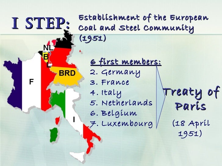 The history of the EU in 10 steps Slide 2