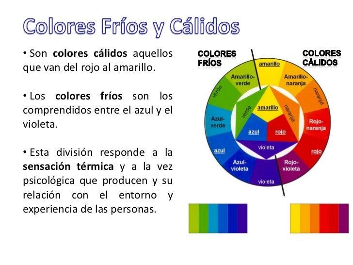 2 teoria del color - Cuales son los colores calidos y frios ...