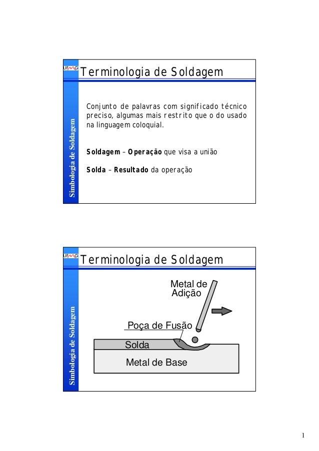 1 SimbologiadeSoldagem Terminologia de Soldagem Conjunto de palavras com significado técnico preciso, algumas mais restrit...