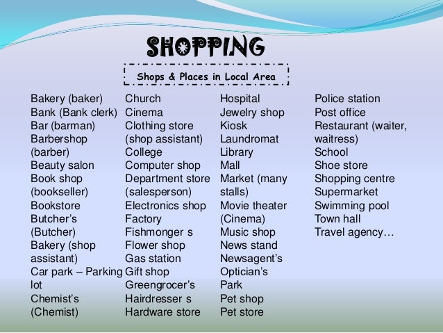 SHOPPING                    Shops & Places in Local AreaBakery (baker)     Church             Hospital        Police stati...