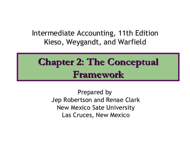 intermediate accounting kieso slideshare 11th edition pdf