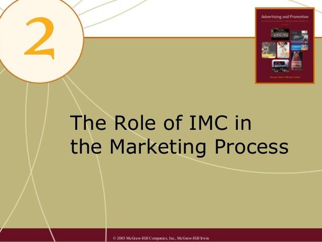 The Role of IMC inthe Marketing Process    © 2003 McGraw-Hill Companies, Inc., McGraw-Hill/Irwin