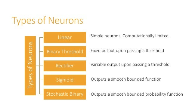 Neural Networks - Types of Neurons