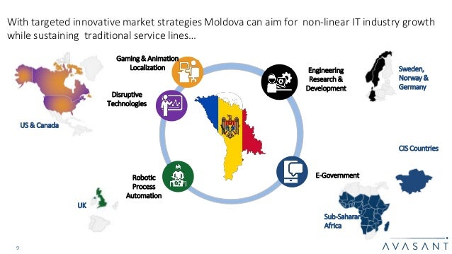 Blueprint for moldovan it industry 9 malvernweather Gallery