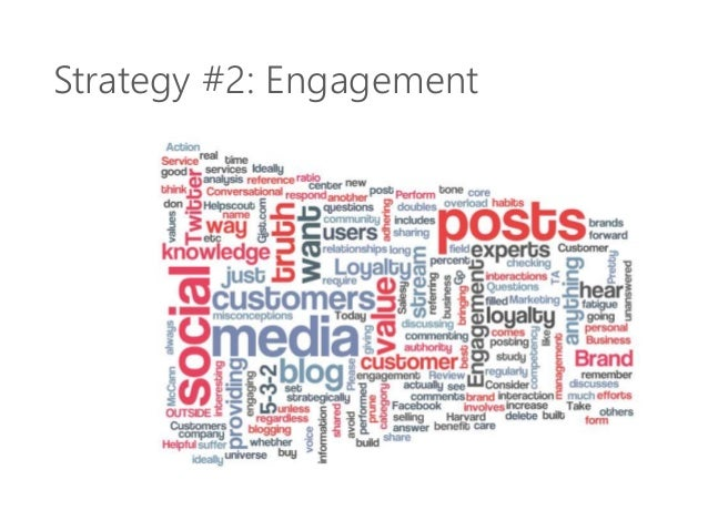 Strategy #2: Engagement