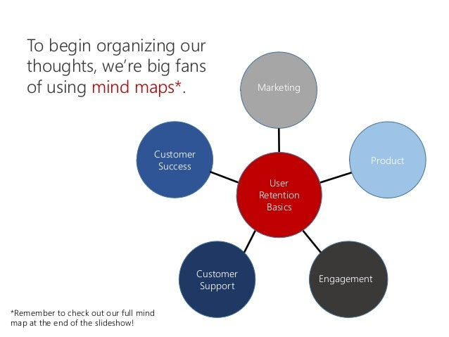 Customer Support Customer Success Engagement Marketing User Retention Basics Product To begin organizing our thoughts, we'...