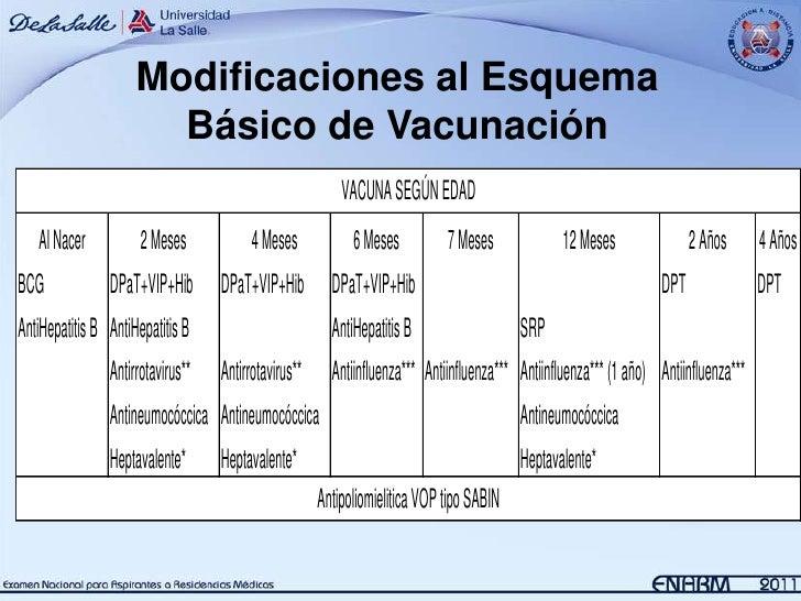 2 Vacunas 2 Pediatria