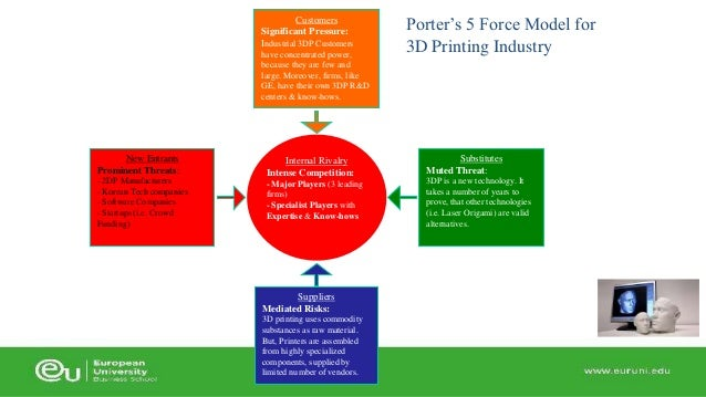 using porters 5 forces model in britannia industry limited Resealable packaging industry analysis — porter's five forces this topic goes back to one of the first classes, when we were using porter's five forces to analyse the soft drink industry.