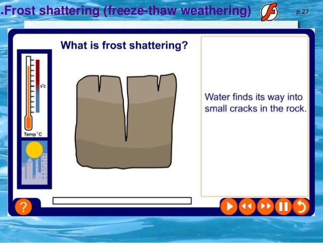 2 weathering erosion and mass movement chemical weathering p28 7 frost shattering freeze thaw ccuart Choice Image