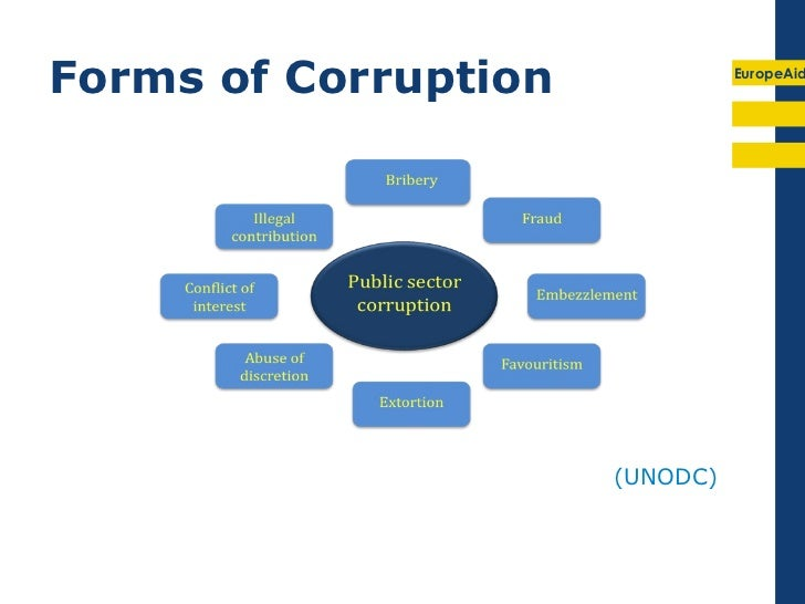 the types and consequences of corruption Corruption: concepts, types, causes, and consequences center for international private enterprise – 3 – economic agents are willing to pay a bribe to be included in the rent appropriation scheme – they are paying to earn.