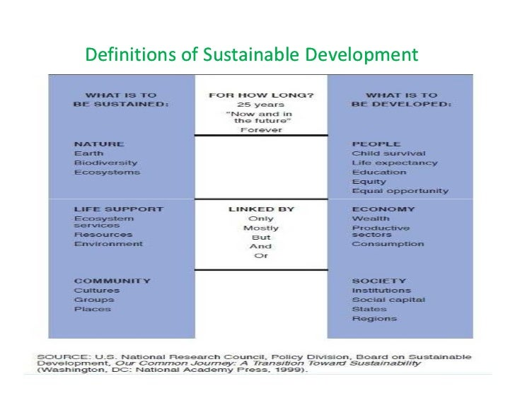 sustainable development and its definitions Environment bureau,sustainable development,content page,highlights,events and activities,press sustainable and resilient future for people and developed a definition of sustainable development which encapsulates the key themes and broad scope of sustainable development applicable.