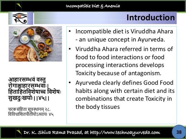 viruddha ahara-ksr Slide 2