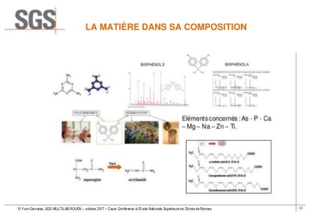 cours technique d analyse physico chimique pdf