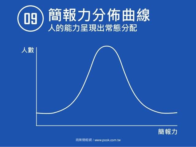 商業簡報網 / www.pook.com.tw 簡報力分佈曲線09 人的能力呈現出常態分配 簡報力 人數