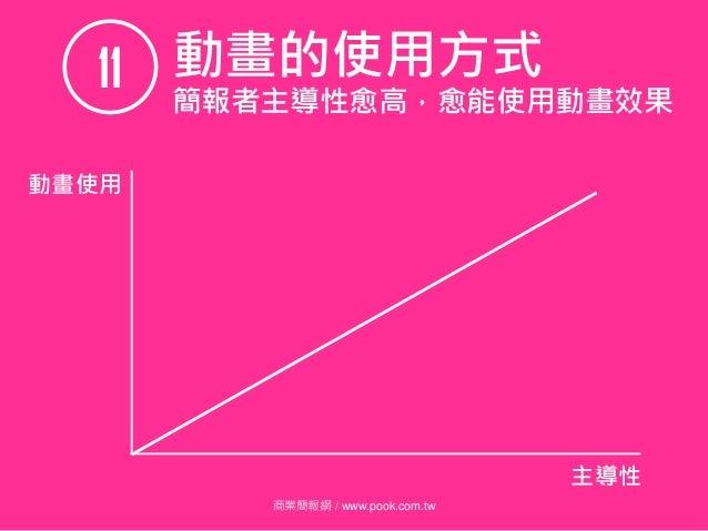 商業簡報網 / www.pook.com.tw 動畫的使用方式11 簡報者主導性愈高,愈能使用動畫效果 主導性 動畫使用