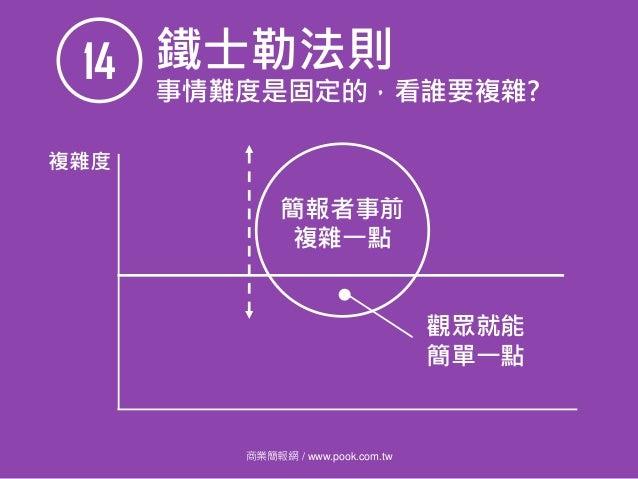 商業簡報網 / www.pook.com.tw 鐵士勒法則14 事情難度是固定的,看誰要複雜? 複雜度 簡報者事前 複雜一點 觀眾就能 簡單一點