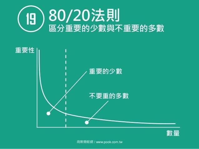 商業簡報網 / www.pook.com.tw 80/20法則19 區分重要的少數與不重要的多數 重要性 數量 不要重的多數 重要的少數