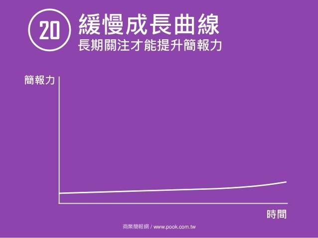 商業簡報網 / www.pook.com.tw 緩慢成長曲線20 長期關注才能提升簡報力 簡報力 時間