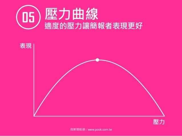 商業簡報網 / www.pook.com.tw 壓力曲線05 適度的壓力讓簡報者表現更好 壓力 表現