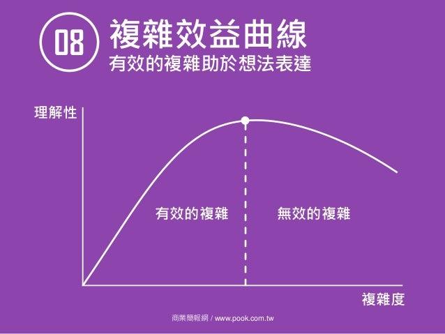 商業簡報網 / www.pook.com.tw 複雜效益曲線08 有效的複雜助於想法表達 複雜度 理解性 有效的複雜 無效的複雜