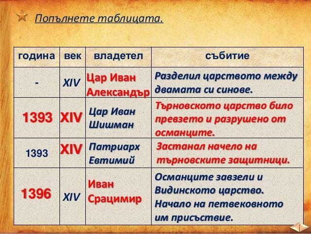 1369 г. 1382 г. 1387 г. 1389 г. 1393 г. 1396 г. 1453 г.