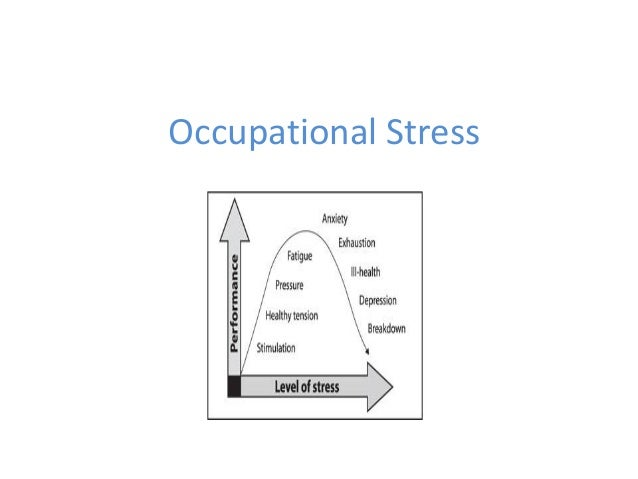 Stress Management Interventions In The Workplace Dr Anju Kuruvilla