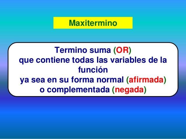Maxitermino Termino suma (OR) que contiene todas las variables de la función ya sea en su forma normal (afirmada) o comple...