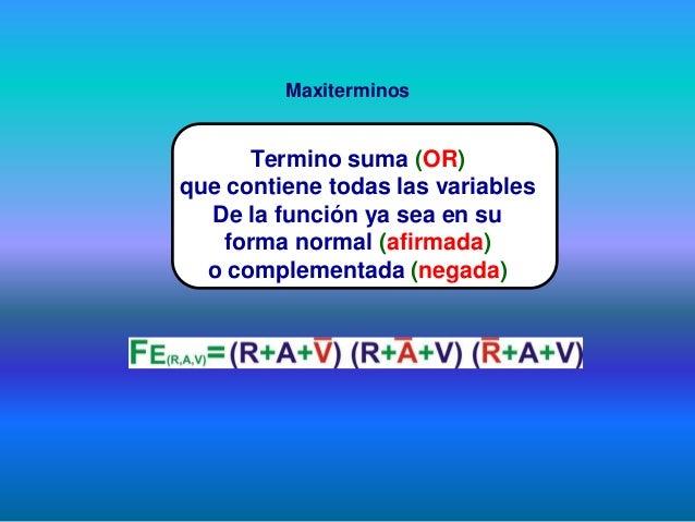 Maxiterminos Termino suma (OR) que contiene todas las variables De la función ya sea en su forma normal (afirmada) o compl...