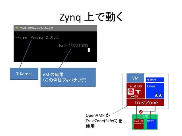 Zynq 上で動く T-Kernel VM の結果 (この例はフィボナッチ) VM OpenAMP か TrustZone(SafeG) を 使用